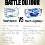 Comparaison: Yaourt nature VS Yaourt à la grecque